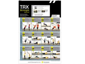 TRX All Body Strength Poster